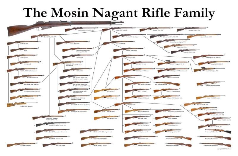 Histoires de Mosin Nagant Image88
