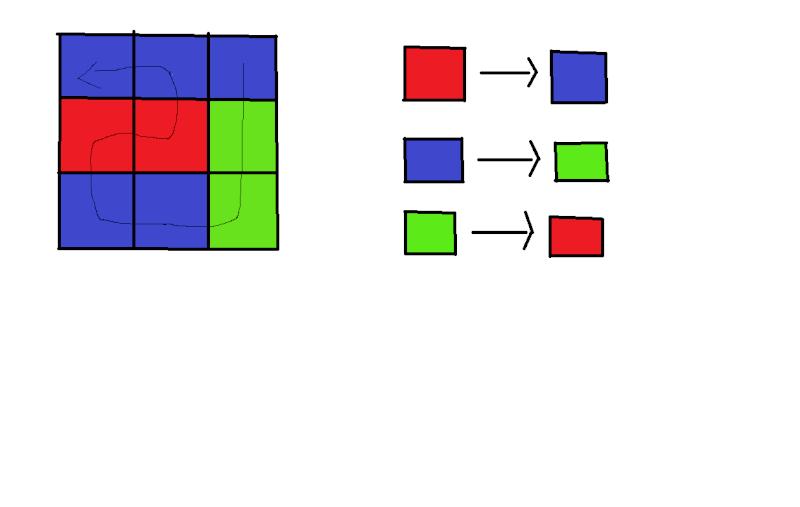 Énigme 221 : La petite tablette colorée Soluti10