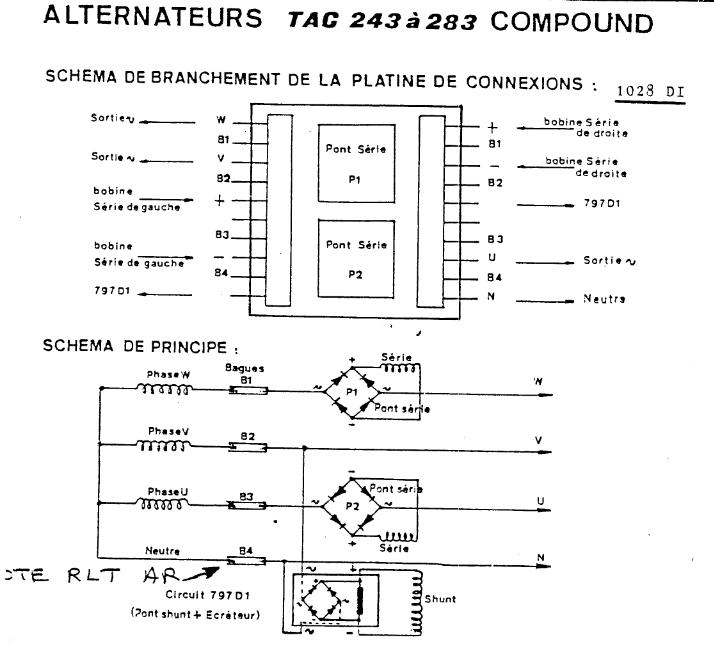 Leroy-somer Alternateur TAC 243 Tac24311