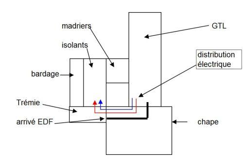 Présentation du Marsoo et du projet Elec111