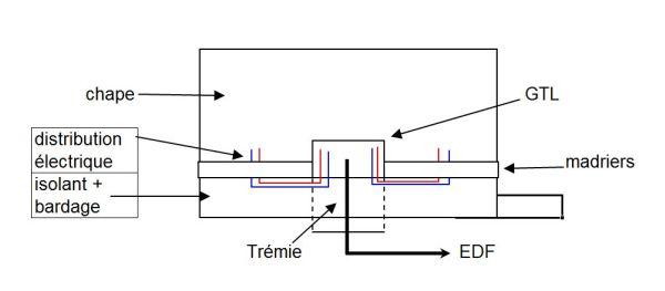 Présentation du Marsoo et du projet Elec310