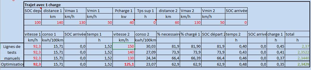 [Préparer ses trajets] optimisation vitesse et temps de charge Captur14