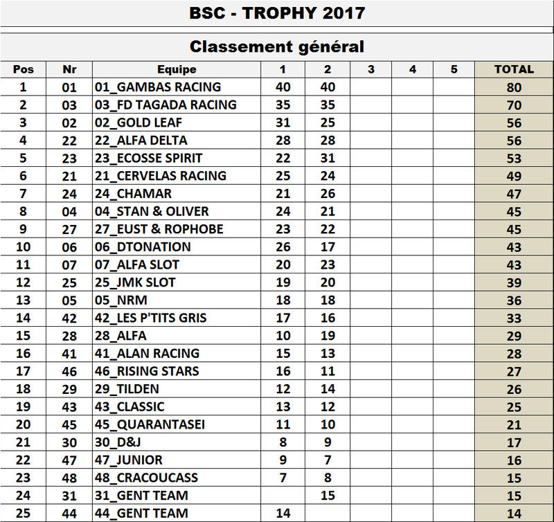 TROPHY 2017 - Page 2 Tro_ch10