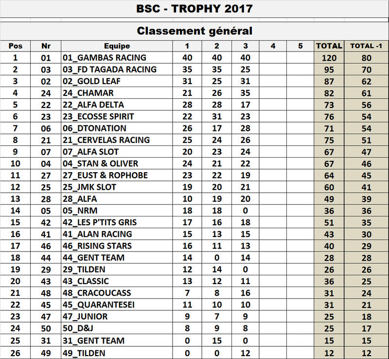 TROPHY 2017 - Page 2 Tro_ch13