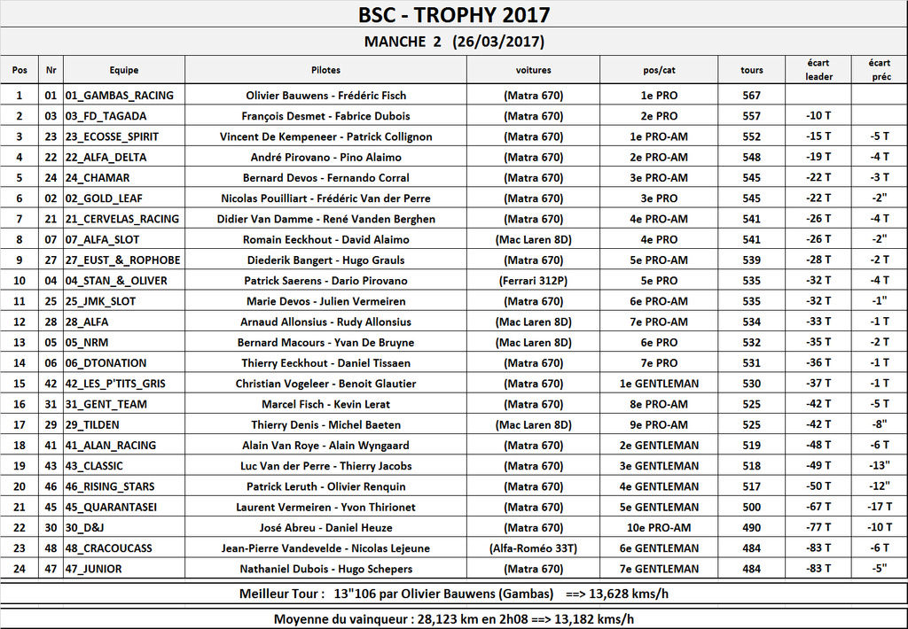 TROPHY 2017 - Page 2 Tro_ge12
