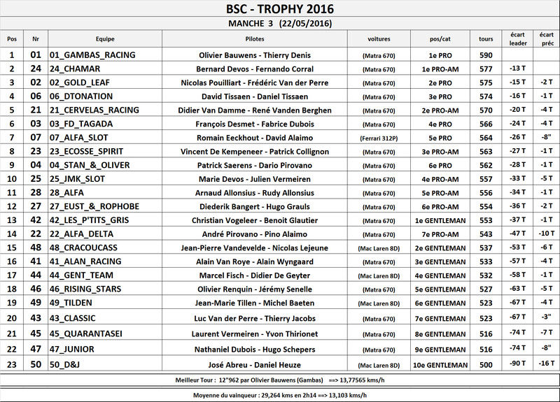 TROPHY 2017 - Page 2 Tro_ge13