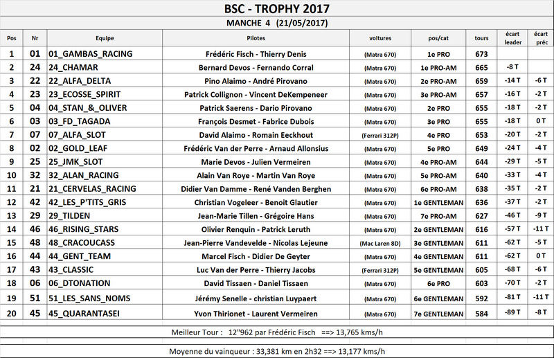 TROPHY 2017 - Page 3 Tro_ge14