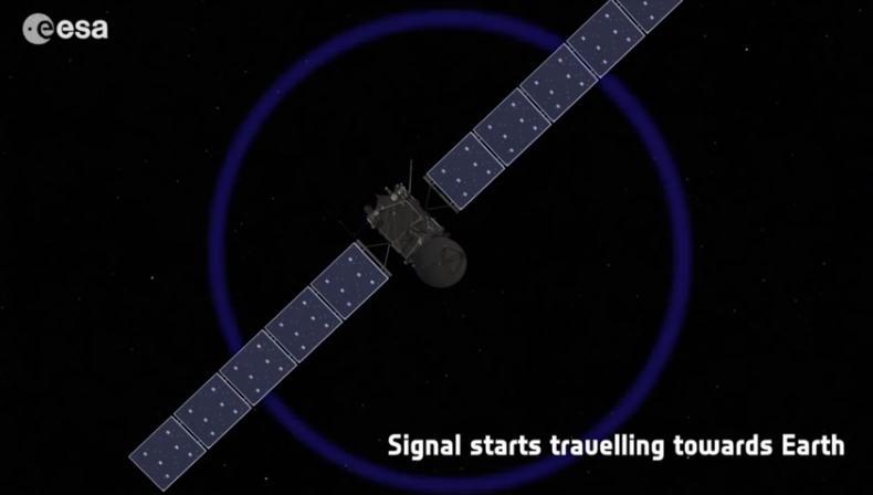 Rosetta : réveil et approche de 67P/Churyumov-Gerasimenko Scree160