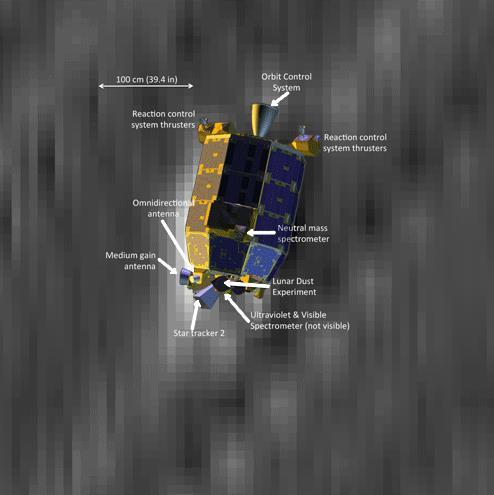 Mission lunaire LADEE (Lancement le 07 sept 13) - Page 3 Scree184