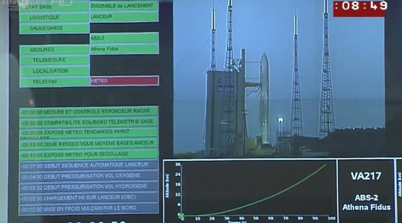Lancement Ariane 5 ECA VA217 / ABS 2 & ATHENA FIDUS- 6 fevrier 2014 - Page 3 Scree201