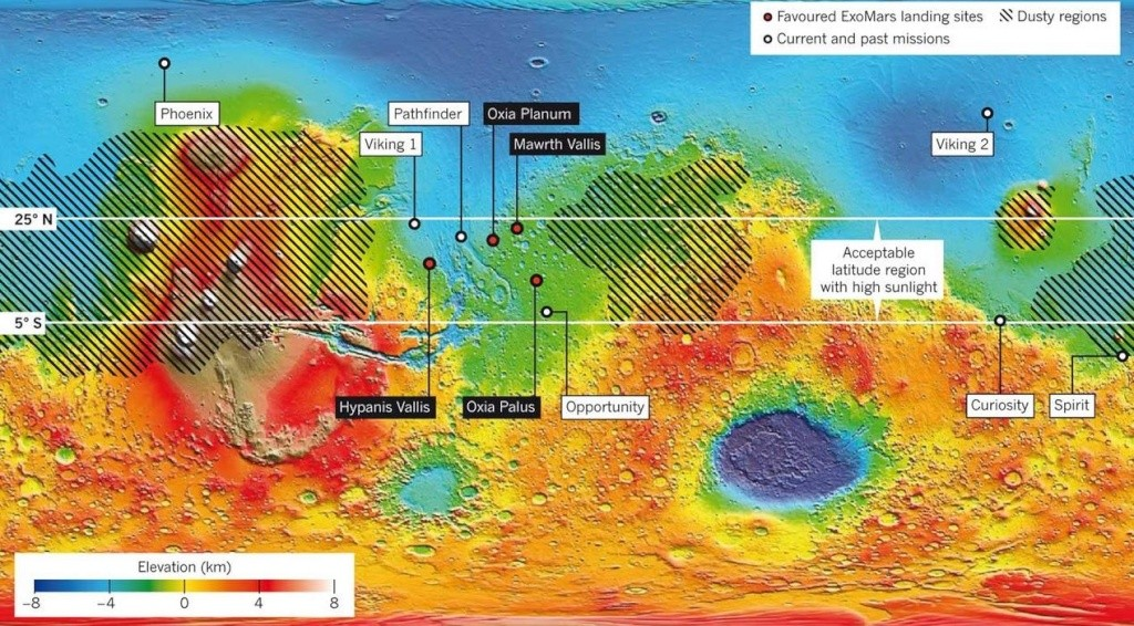 ExoMars-2020- Préparation de la mission (Rosalind Franklin) Scree318