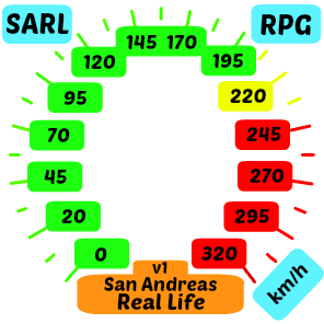 Speedometer Disc10