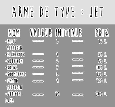 L'équipement Armeje10