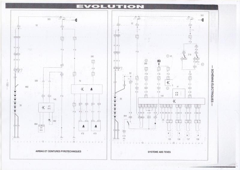 Diagnostiquer un probleme d'ABS - Page 2 Evolut10