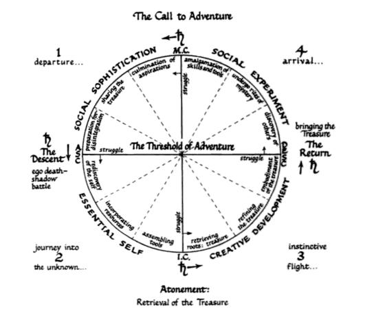 ascendant - Saturne conjonction Ascendant - Page 2 Saturn10