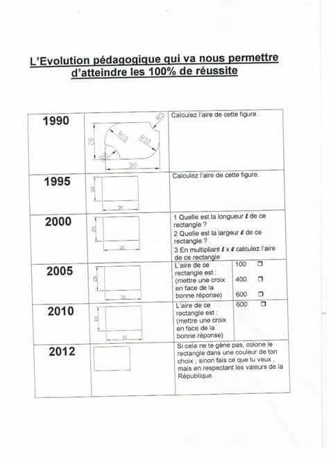 Bilan très négatif de la réforme du lycée en maths  Evol_p10