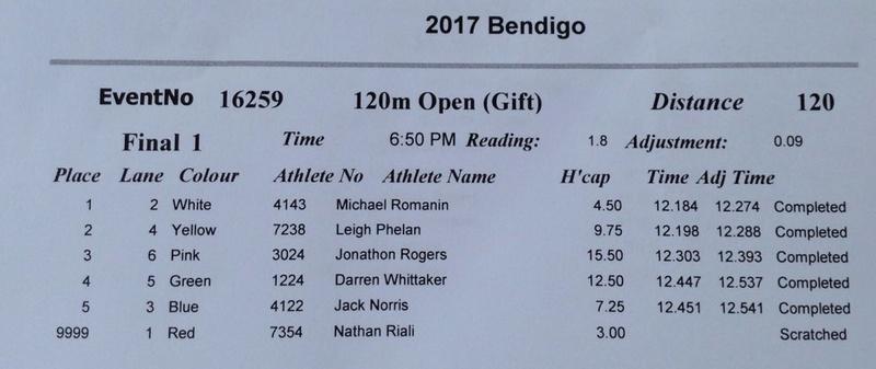 Bendigo RESULTS - Sat/Sun 11 & 12 March 2017 Bendig11