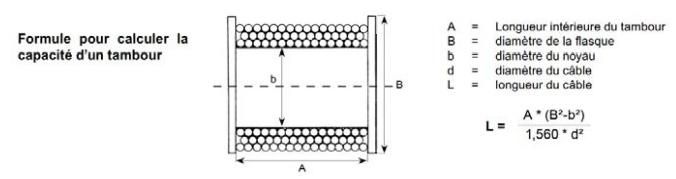 Comment déterminé la capacité en câble d'un treuil ? Calcul10