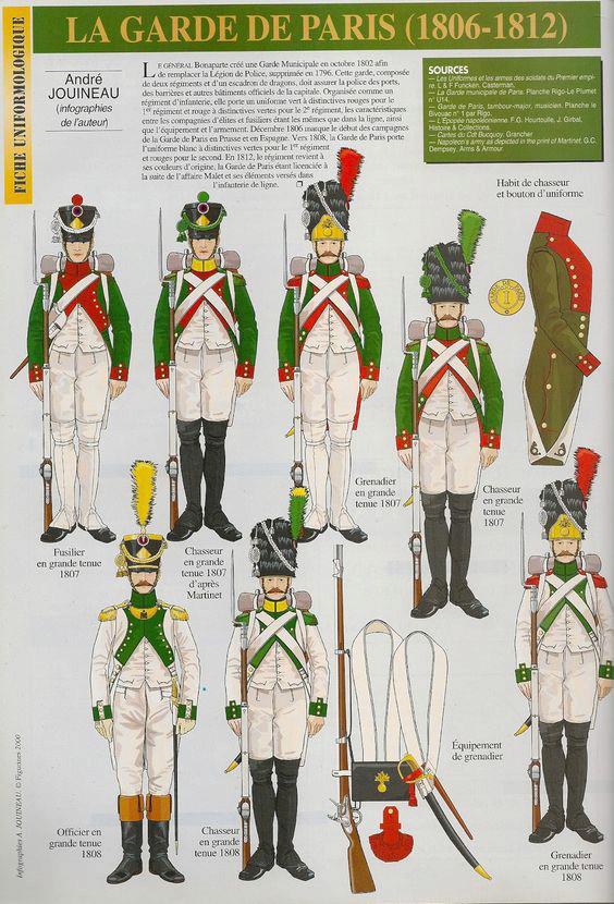 Garde de Paris Fusilier en tenue de campagne 1807 (Espagne) MM54 mm 5bcc9511