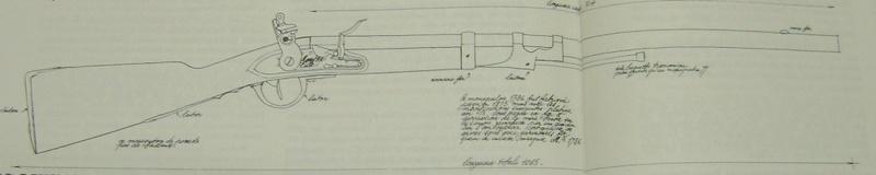 Reconstruction d'un mousqueton modèle 1786 178610