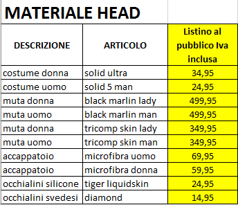 Materiale HEAD - Secondo Ordine A11