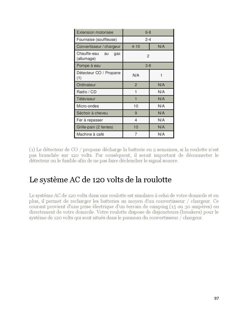 Manuel Prolite Proli141