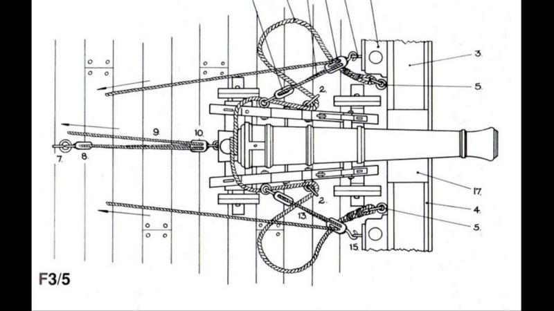 V74 Système Gautier - San Juan Nepomuceno - Page 3 Img_1013
