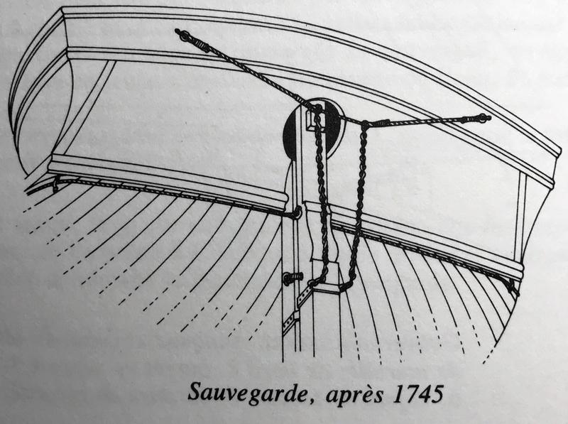 V74 Système Gautier - San Juan Nepomuceno - Page 3 Img_2357
