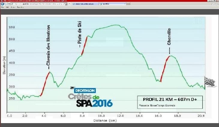 Moustac ---) Test de paliers - marathon en 4h15 - Page 2 Spa11