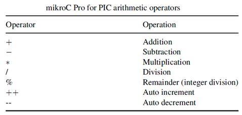 ما هو الميكروكونترولر Microcontroller  ؟  116