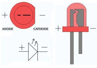 ما هو الميكروكونترولر Microcontroller  ؟  121