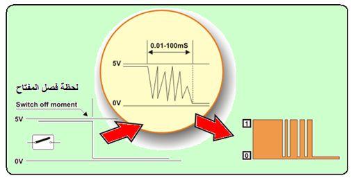 ما هو الميكروكونترولر Microcontroller  ؟  - صفحة 2 122