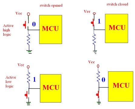 ما هو الميكروكونترولر Microcontroller  ؟  - صفحة 2 123