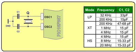 ما هو الميكروكونترولر Microcontroller  ؟  219