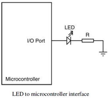 ما هو الميكروكونترولر Microcontroller  ؟  221