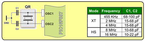 ما هو الميكروكونترولر Microcontroller  ؟  319