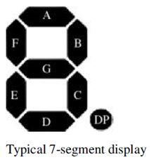 ما هو الميكروكونترولر Microcontroller  ؟  421