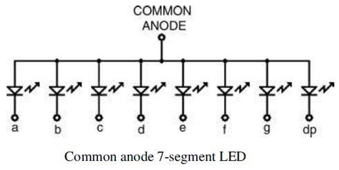 ما هو الميكروكونترولر Microcontroller  ؟  519