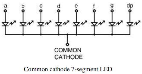 ما هو الميكروكونترولر Microcontroller  ؟  617