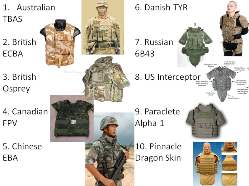 Body Armour and Protection systems - Page 4 Body_a12
