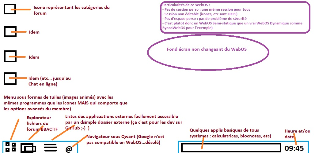 projet - [IDEE DE PROJET COLLABORATIF !] Créer un WebOS propre au forum ! Idee_i10