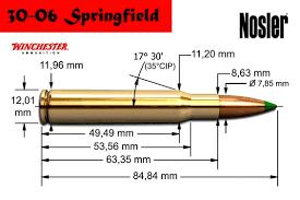Les calibres des armes WW2 30-0610