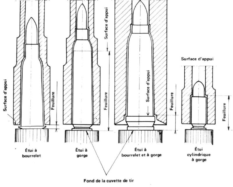 Les calibres des armes WW2 Positi10