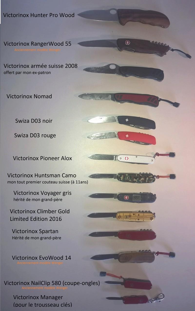 Collection de couteaux suisses de Marc Wp_20111