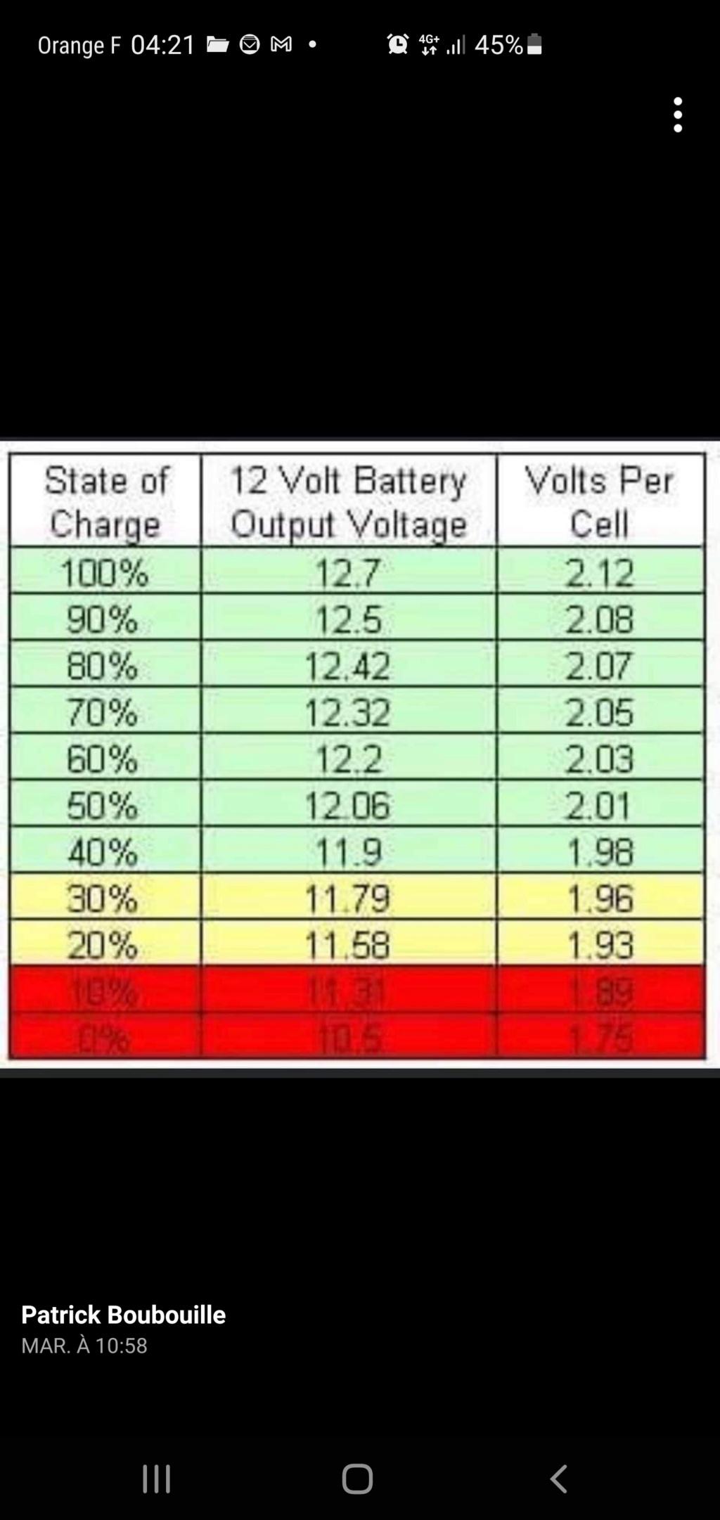 Statut de charge de votre batterie Screen31
