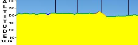 profil de championnat - CN - Page 9 Cn-clm10