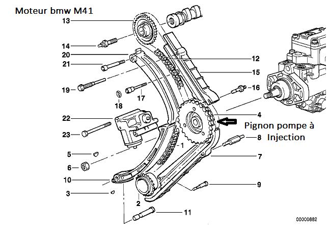 [ bmw e36 318 tds M41 an 1997 ] Problème pompe à injection 11_m4111