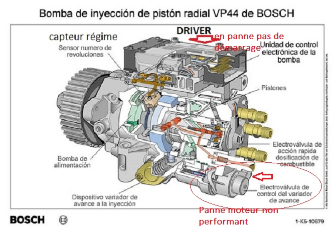 [ BMW E46 320d M47 an 1999 ] bruit venant de l'arrière, accoups à l'accélération 13_pom10