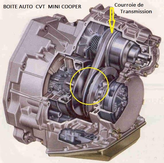 [résolu][ MINI COOPER R50 Boite CVT an 2002 ] Courroie BV CVT 24_cvt11