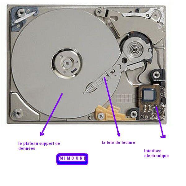 Le disquie Dur ATA , SATA, SSD, SCSI, interne, externe Mimoun12